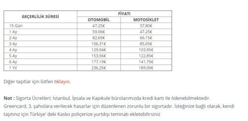 Uluslararası Sürücü Belgesi fiyat listesi.
