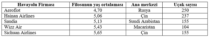 en geni%C5%9F filoya sahip