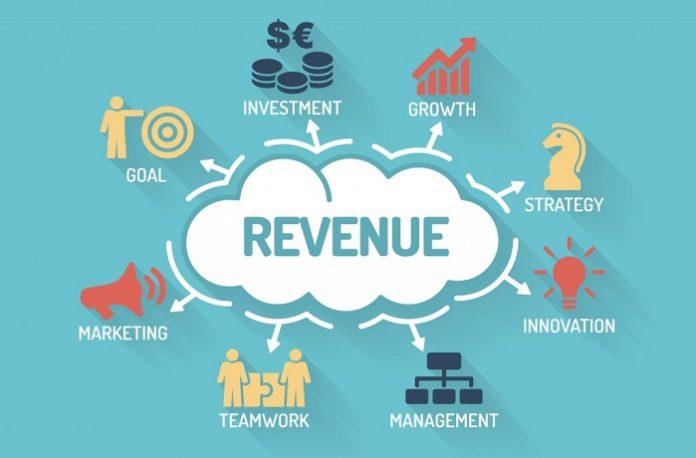 revenue management, gelir yönetim