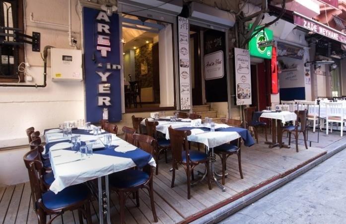 Aret'in Yeri, Taksim, İstanbul